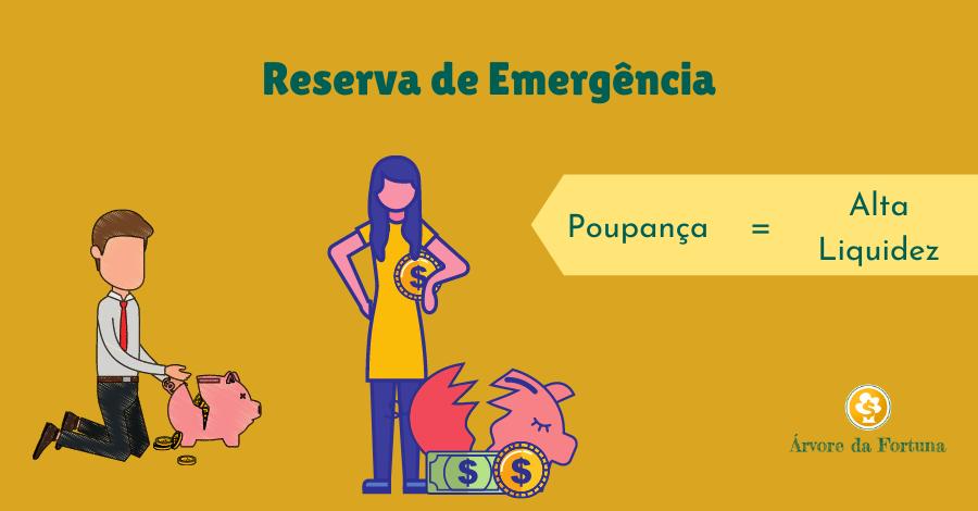 poupança serve para reserva de emergência