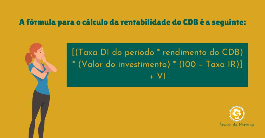 fórmula rentabilidade CDB com taxxa CDI